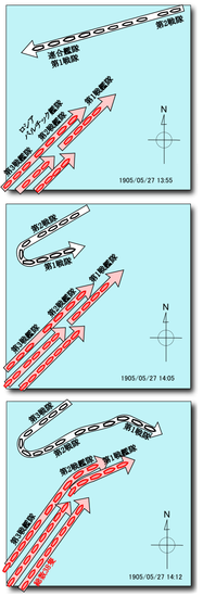 187px-Battle_of_Tsushima_%28Chart_1-3%29_J.PNG
