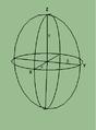Biaxial indicatrix.png