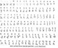 Brahmi script.png