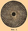 Brockhaus and Efron Encyclopedic Dictionary b16 684-2.jpg