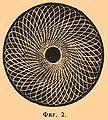 Brockhaus and Efron Encyclopedic Dictionary b16 684-2.jpg