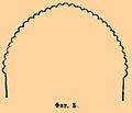 Brockhaus and Efron Encyclopedic Dictionary b39 232-4.jpg