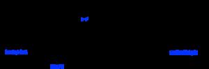 Cinnamoyl-CoA reductase - Image: CCR mechanism