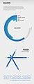 CC in zahlen infografik D64 2014 BILDER.jpg