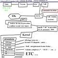 CPCDOS OS1 ENK.jpg