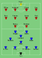 Chelsea vs Man Utd 2009-08-09.svg