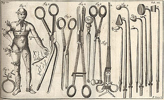 "Lorenz Heister - Surgical devices from Heister's ""Institutiones chirurgicae""."