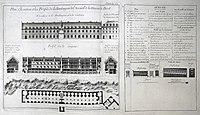 Choquet De Lindu P12 - Plan, élévation et profils de la boulangerie de l'arsenal de la marine de Brest.jpg