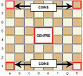 Coins-centre-echiquier.jpg