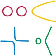 Four manifolds from algebraic curves: ■circles, ■parabola, ■hyperbola, ■cubic.