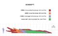 Deinosuchus size estimate comparison chart he.png