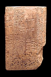 Dictionary with colophon. From Warka, ancient Uruk.