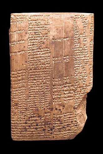 Colophon (publishing) - Clay tablet: dictionary with colophon indicating storage emplacement in a library. From Warka, ancient Uruk, mid 1st century BC. On display at the Louvre.