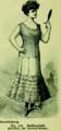 Die Frau als Hausärztin (1911) 118 Rockhemdhose.png