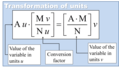 Dimensional quantity - Transformation of units.png
