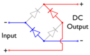 В результате преобразования на выходе диодного моста получается пульсирующее напряжение вдвое большей частоты, чем.