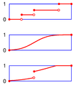 Discrete probability distribution illustration.png