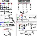 Esempio prestazioni topologia.png