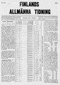 Finlands Allmänna Tidning 1878-02-08.pdf