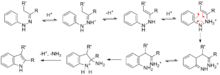Fischer Indole Synthesis At Room Temperature