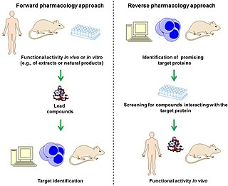 Classical pharmacology drug discovery by phenotypic screening