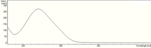 Phenols - UV visible spectrum of gallic acid, with lambda max around 270 nm.