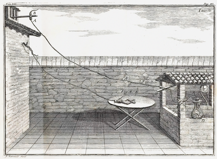 Late 1780s diagram of Galvani's experiment on frog legs. Galvani frog legs experiment setup.png
