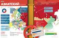 Gas Russia-Asia.pdf