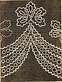 Godey's lady's book (1840) (14583151880).jpg