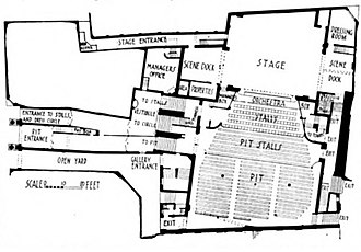Frank Matcham - Interior layout