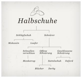 Halbschuh – Wikipedia