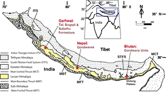 Lesser Himalayan Strata - Geographic locations of major formations discussed. Modified from N.R. McKenzie et al. (2011).