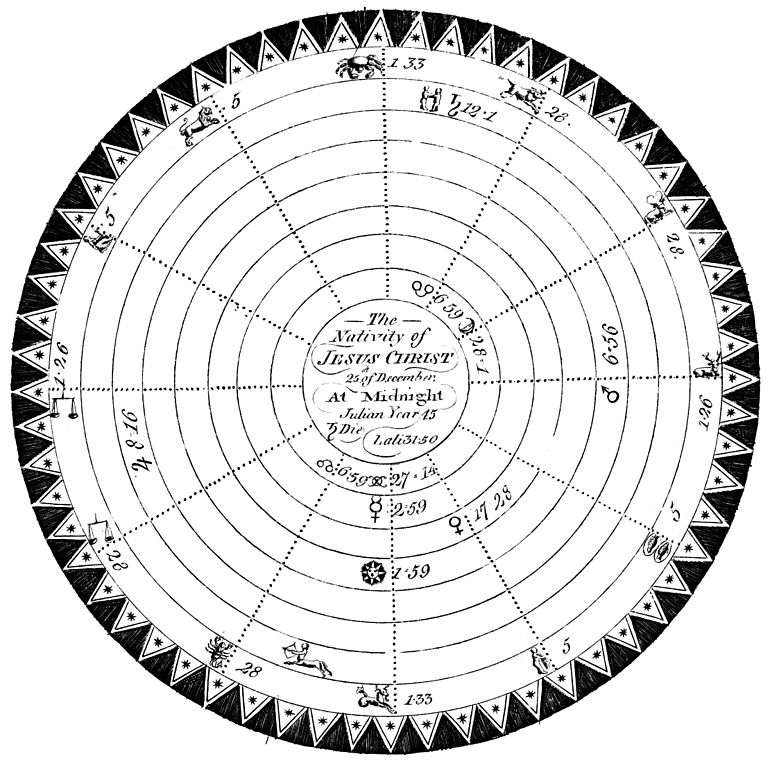 Astrology Chart With Houses: Horoscope-Christ.jpg - Wikimedia Commons,Chart