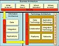 Thumbnail for version as of 15:44, 24 November 2008