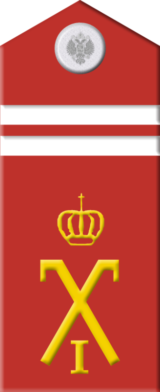 Imperial Russian Army Corp 1917