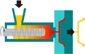 Injection moulding process (1).png
