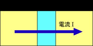 ジョセフソン効果 - Wikipedia