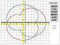 K=3 DIV 2 r=1 R=3 DIV 2 EPICYCLOID.jpg