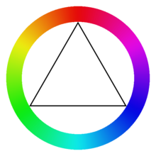 Complementaire kleur - Wikipedia