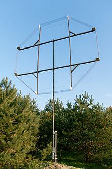 Antena Magnetyczna Wikipedia Wolna Encyklopedia