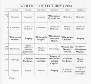 Medical college - An 1886 Medical college curriculum and class schedule