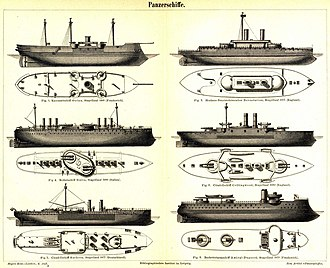 Barbette - Illustration of several armored ships from the 1880s, showing the degree of experimentation with armament arrangements