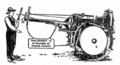 Moline Universal Tractor in Adams Common Sense 1920.png
