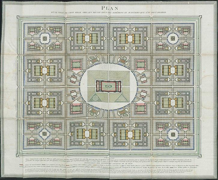 File:Moll Plan d une ville de cent mille ames 1801.jpg