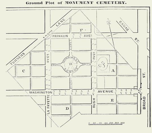 Monument Cemetery - Map of cemetery circa 1839.