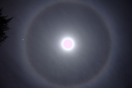 Fenomena optik