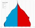 Morocco single age population pyramid 2020.png