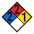 NFPA-704-NFPA-Diamonds-Sign-221.png