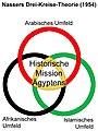 Nasser's Three Circles.jpg