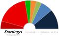 Norvège-Stortinget-2005.png